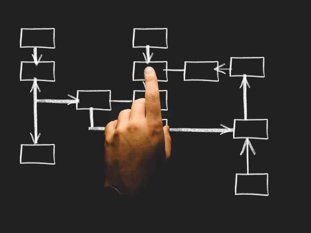 összefüggések keresése